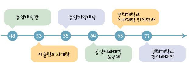 Lee07-04.jpg