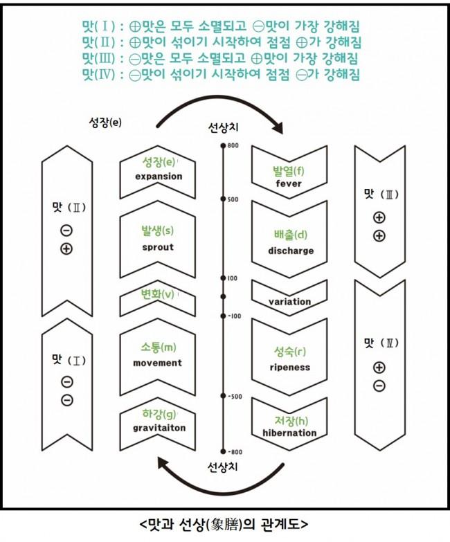 안문생표2-1.jpg